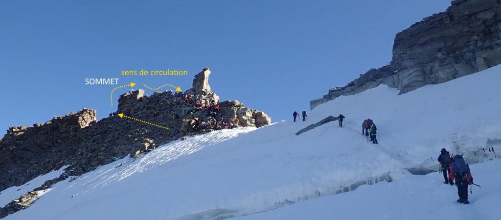 topo-voie-normale - sens de circulation arrivée au sommet grand paradis