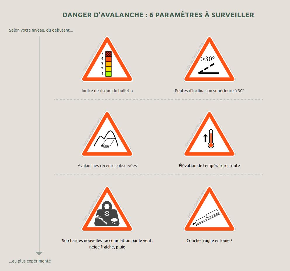 risque avalanche